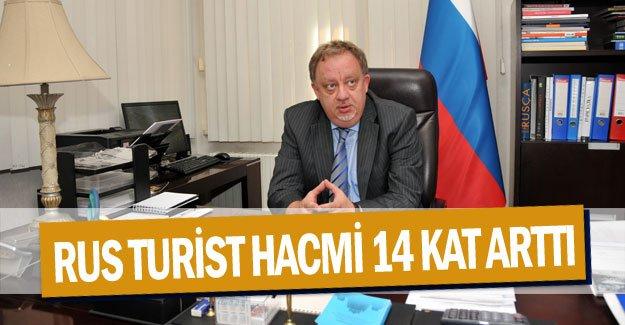 Rogoza: Rus turist hacmi 14 kat arttı