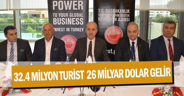 32.4 milyon turist  26 milyar dolar gelir