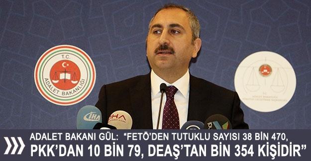 """""""FETÖ'den tutuklu sayısı 38 bin 470, PKK'dan 10 bin 79, DEAŞ'tan bin 354 kişidir"""""""