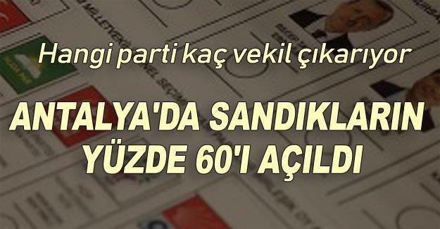 Antalya'da sandıkların yüzde 60'ı açıldı