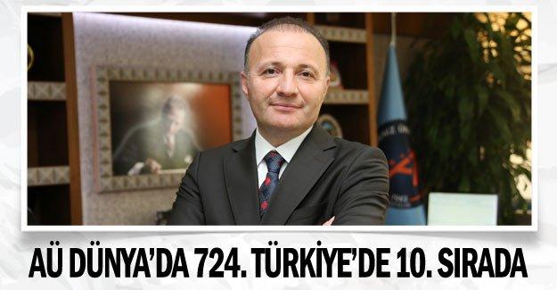 AÜ dünya'da 724. Türkiye'de 10. sırada