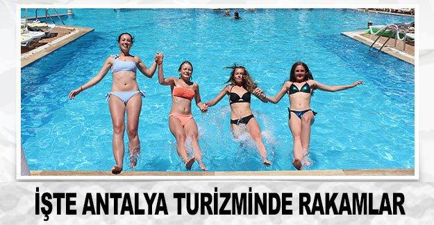 İşte Antalya turizminde rakamlar