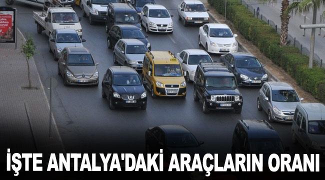 İşte Antalya'daki araçların oranı