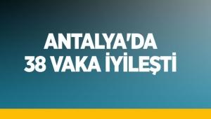 Antalya'da 38 vaka iyileşti