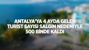Antalya'ya 4 ayda gelen turist sayısı salgın nedeniyle 500 binde kaldı