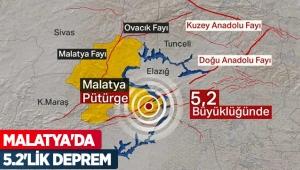 Malatya'da 5.2'lik deprem
